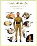 دليل علم لغة الجسد